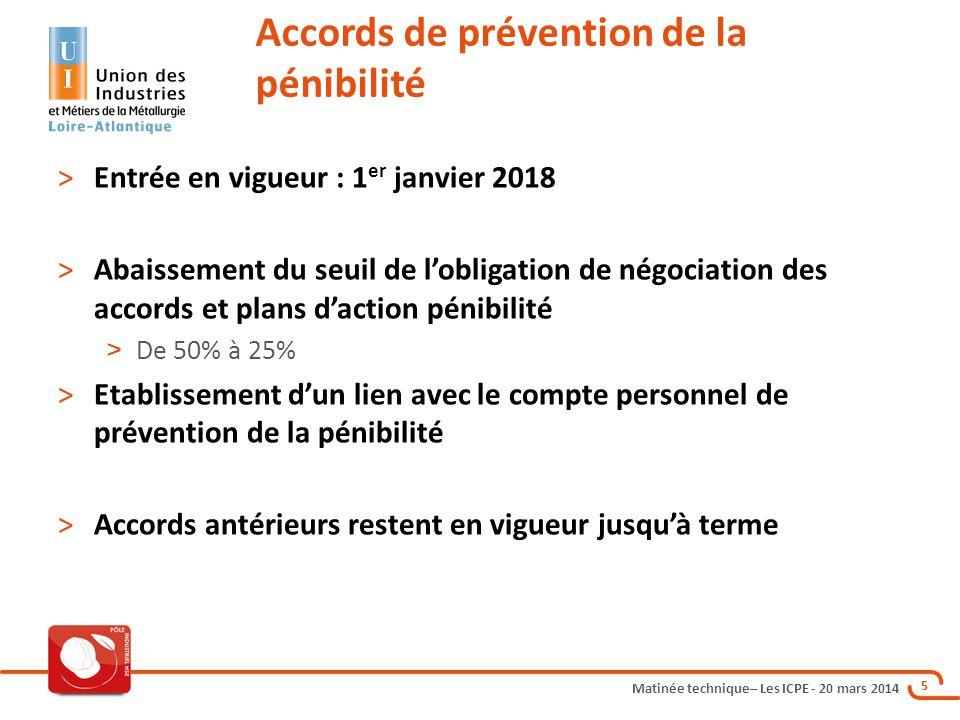 Accords de prévention de la pénibilité