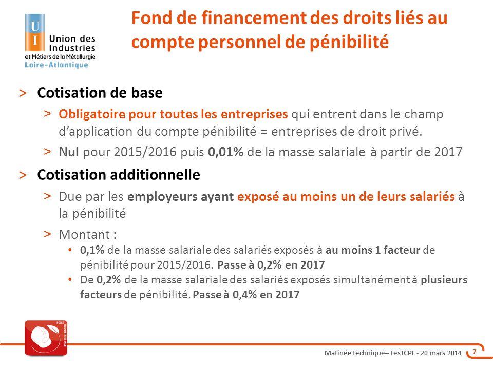 Fond de financement des droits liés au compte personnel de pénibilité