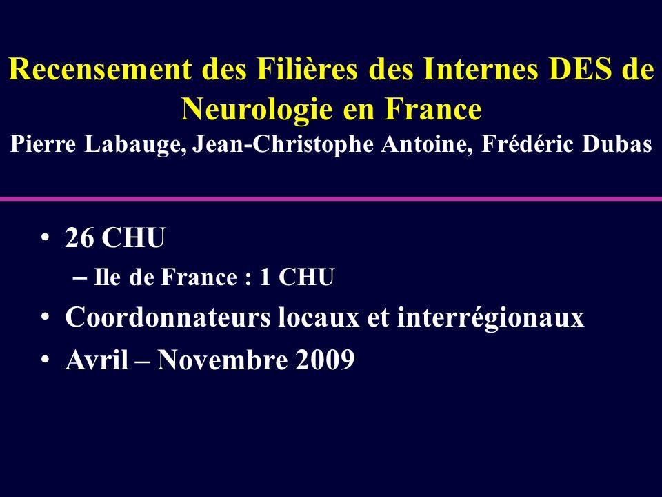 Recensement des Filières des Internes DES de Neurologie en France Pierre Labauge, Jean-Christophe Antoine, Frédéric Dubas