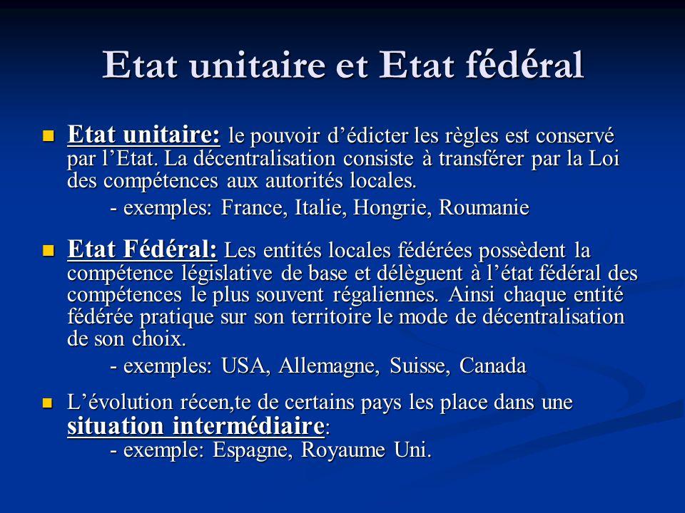 Etat unitaire et Etat fédéral