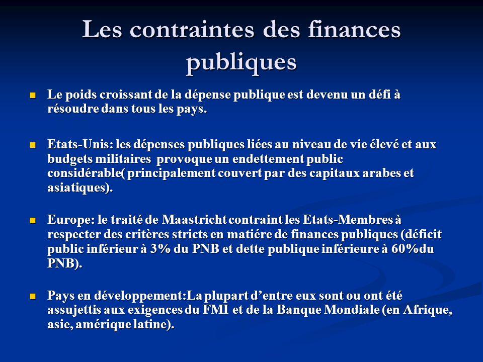 Les contraintes des finances publiques