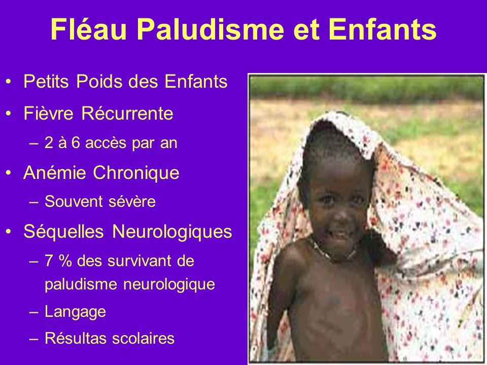 Fléau Paludisme et Enfants