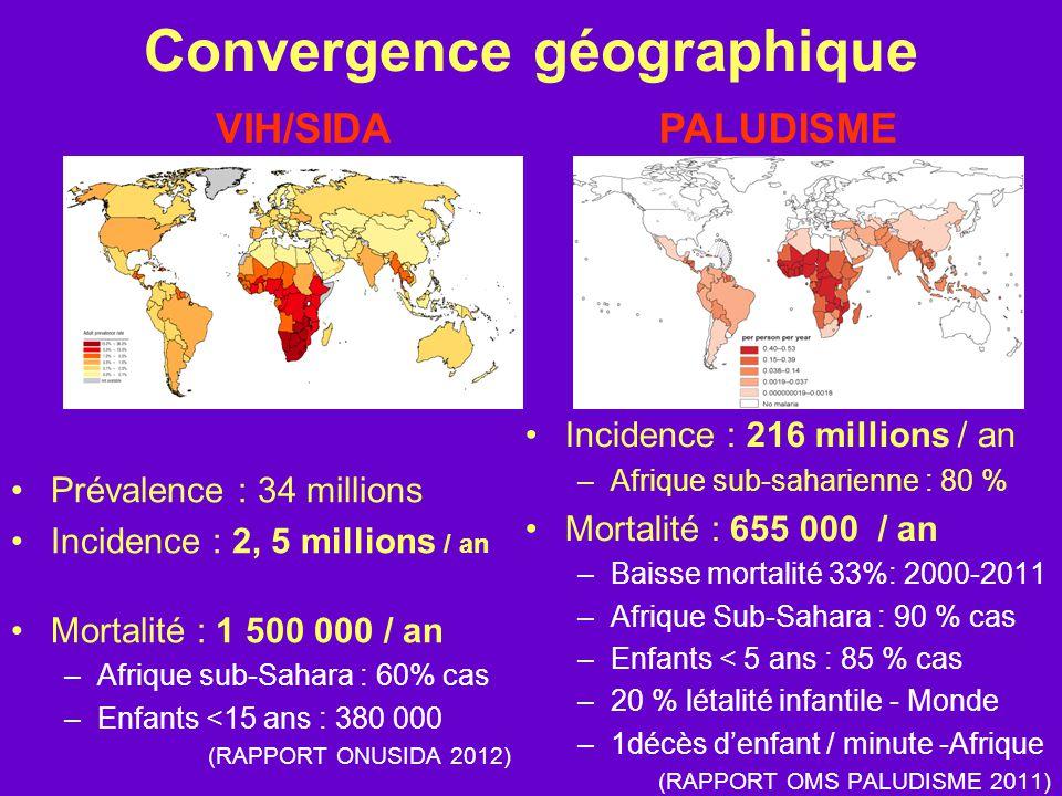 Convergence géographique