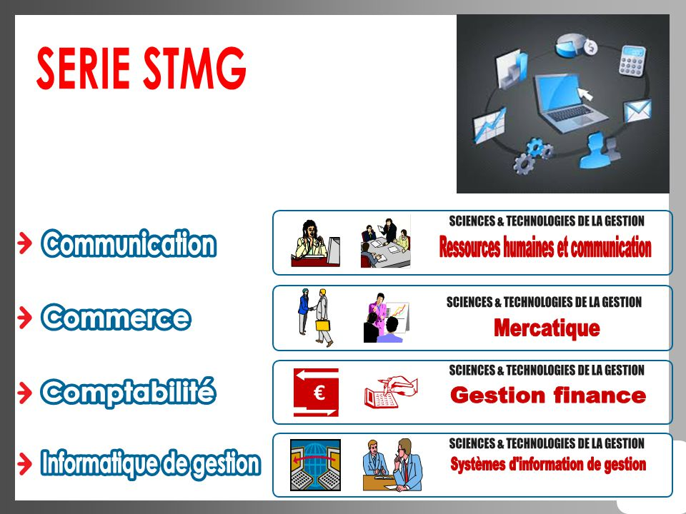 Informatique de gestion Informatique de gestion