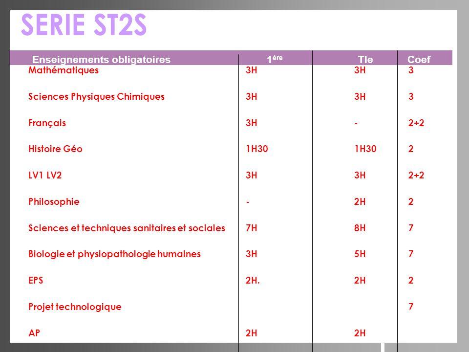 SERIE ST2S Enseignements obligatoires 1ère Tle Coef