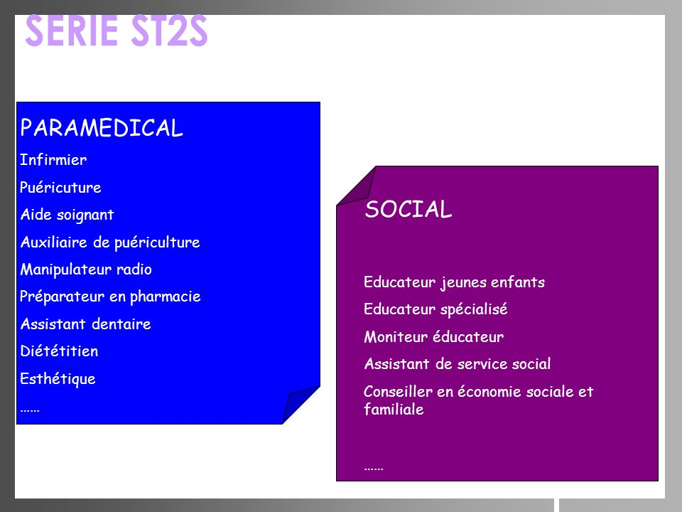 SERIE ST2S PARAMEDICAL SOCIAL Infirmier Puéricuture Aide soignant