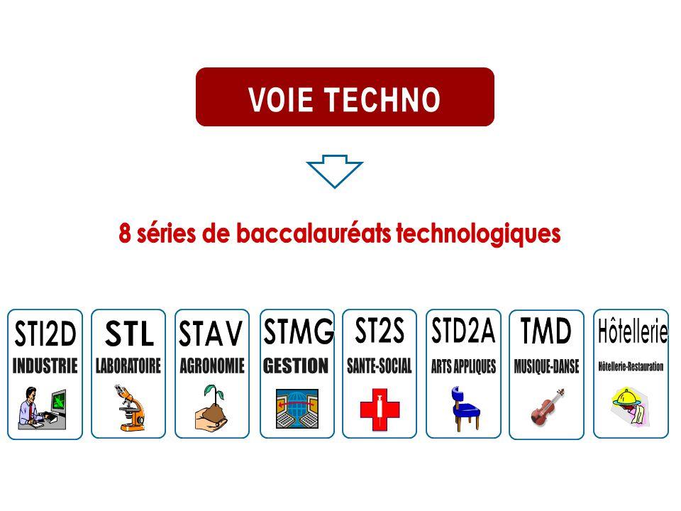 8 séries de baccalauréats technologiques