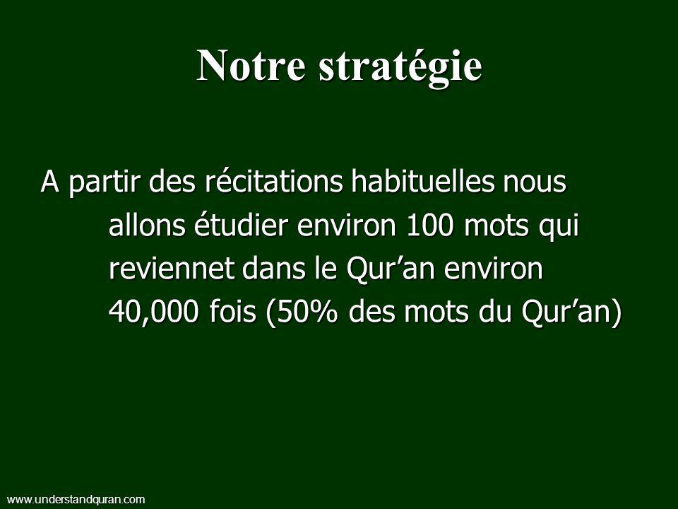Notre stratégie
