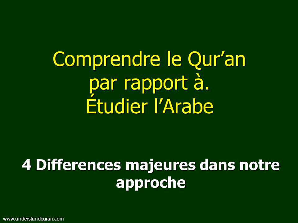 Comprendre le Qur'an par rapport à. Étudier l'Arabe