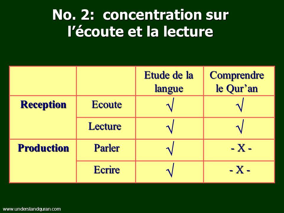 No. 2: concentration sur l'écoute et la lecture
