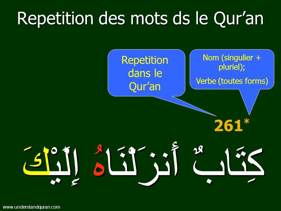 Repetition des mots ds le Qur'an