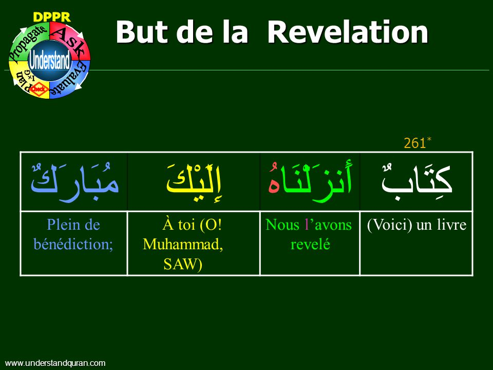كِتَابٌ أَنزَلْنَاهُ إِلَيْكَ مُبَارَكٌ But de la Revelation DPPR Ask