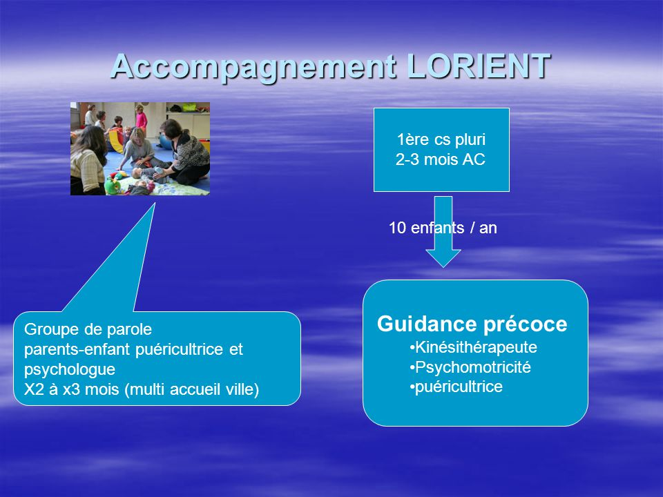 Accompagnement LORIENT