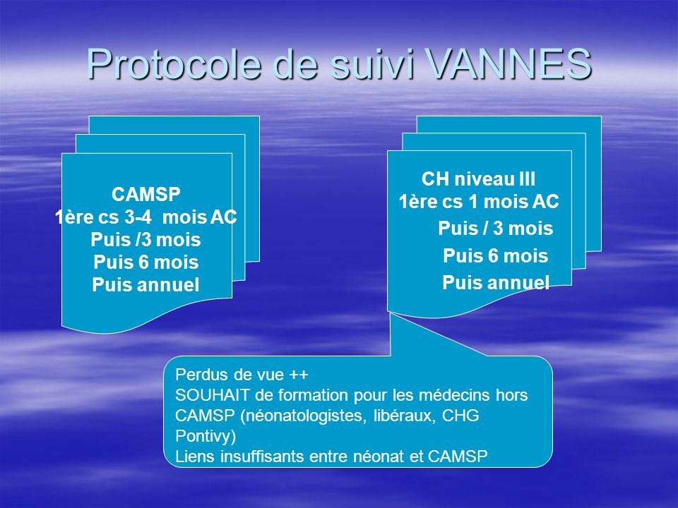 Protocole de suivi VANNES