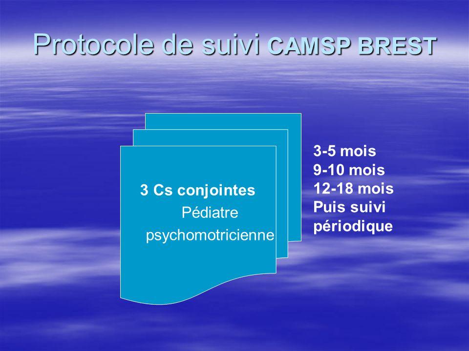 Protocole de suivi CAMSP BREST
