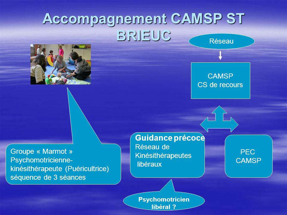 Accompagnement CAMSP ST BRIEUC Psychomotricien libéral