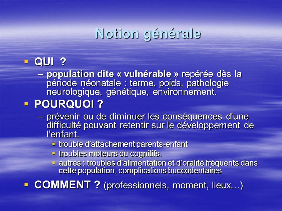 Notion générale QUI POURQUOI