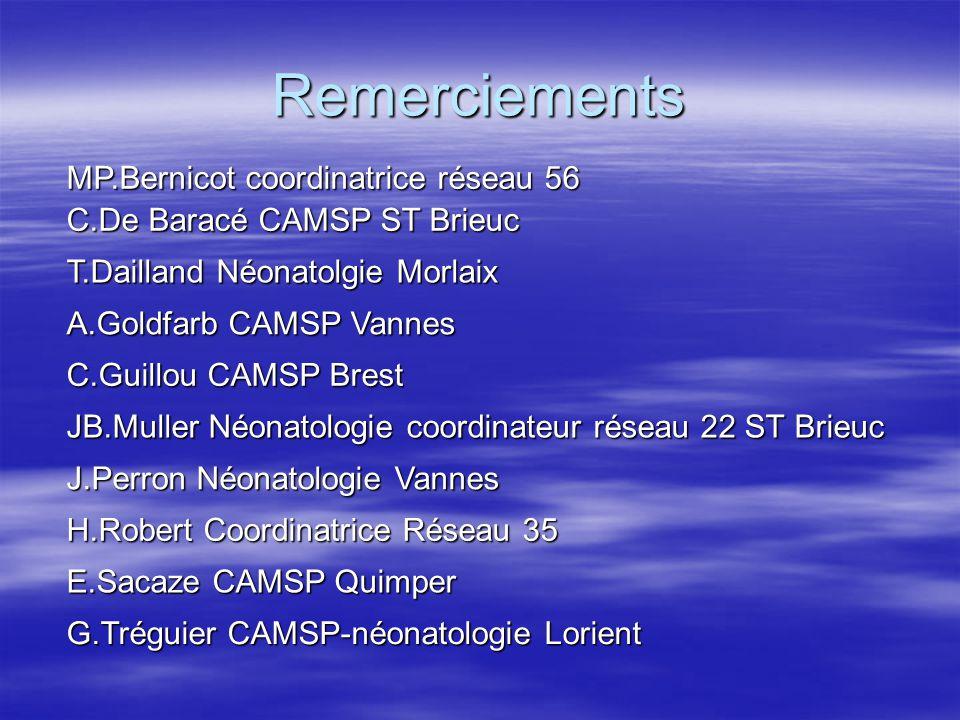 Remerciements MP.Bernicot coordinatrice réseau 56