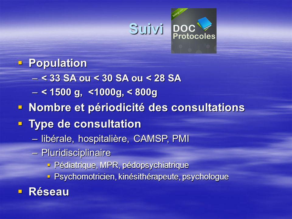 Suivi Population Nombre et périodicité des consultations