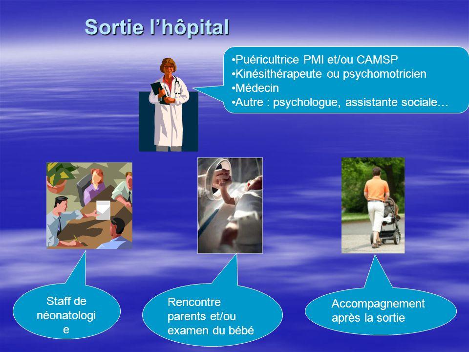 Sortie l'hôpital Puéricultrice PMI et/ou CAMSP