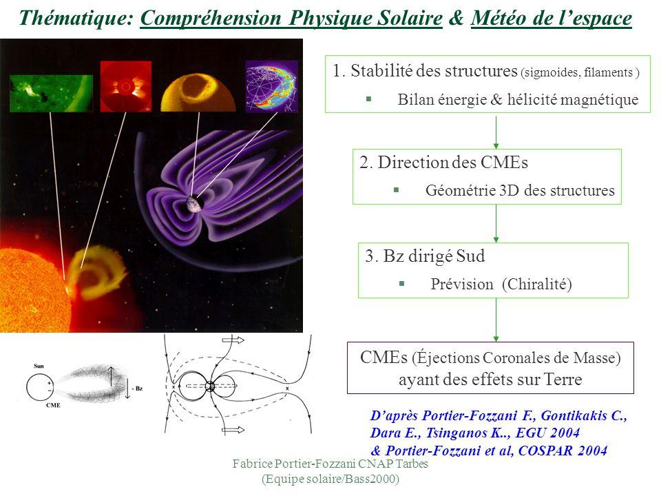 Thématique: Compréhension Physique Solaire & Météo de l'espace