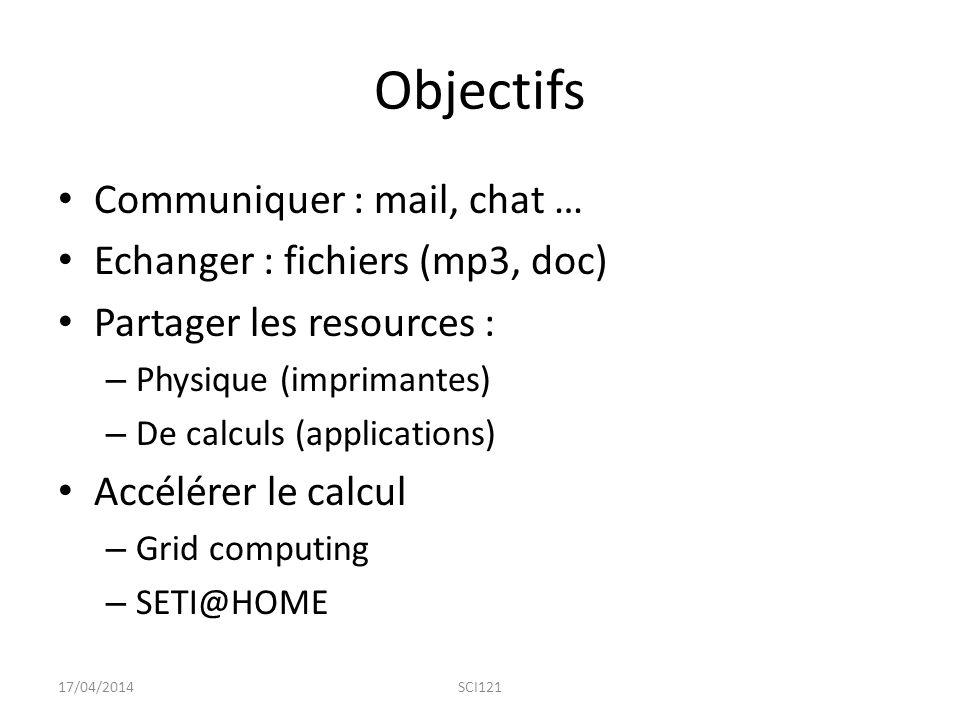 Objectifs Communiquer : mail, chat … Echanger : fichiers (mp3, doc)