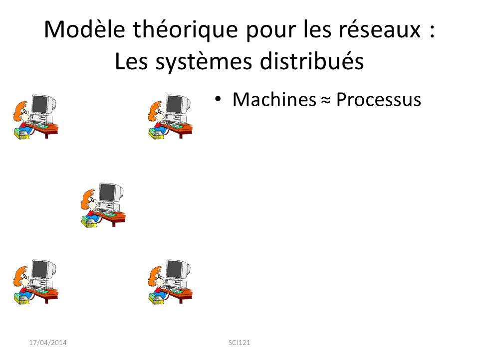 Modèle théorique pour les réseaux : Les systèmes distribués