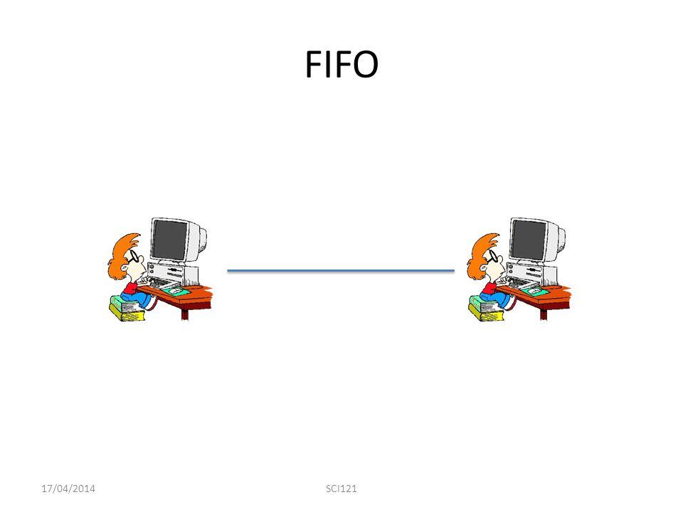 FIFO 17/04/2014 SCI121
