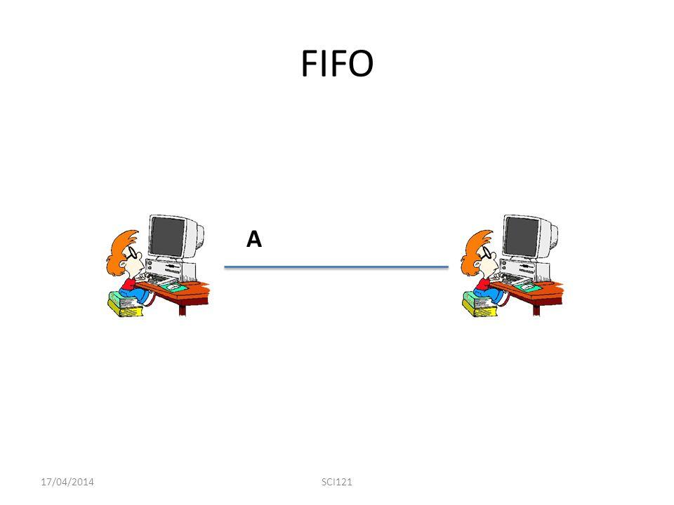 FIFO A 17/04/2014 SCI121