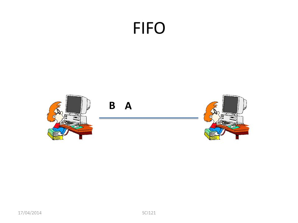 FIFO B A 17/04/2014 SCI121