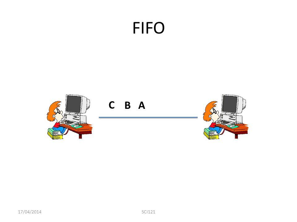 FIFO C B A 17/04/2014 SCI121
