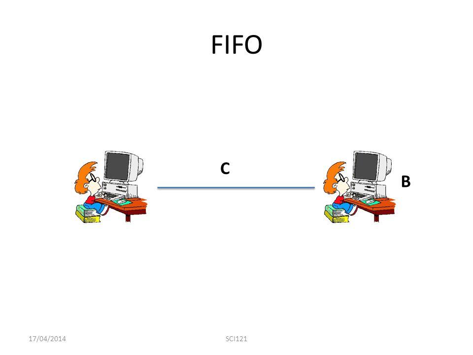FIFO C B 17/04/2014 SCI121