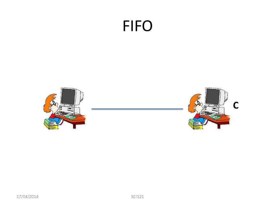 FIFO C 17/04/2014 SCI121