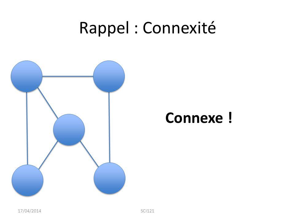Rappel : Connexité Connexe ! 17/04/2014 SCI121