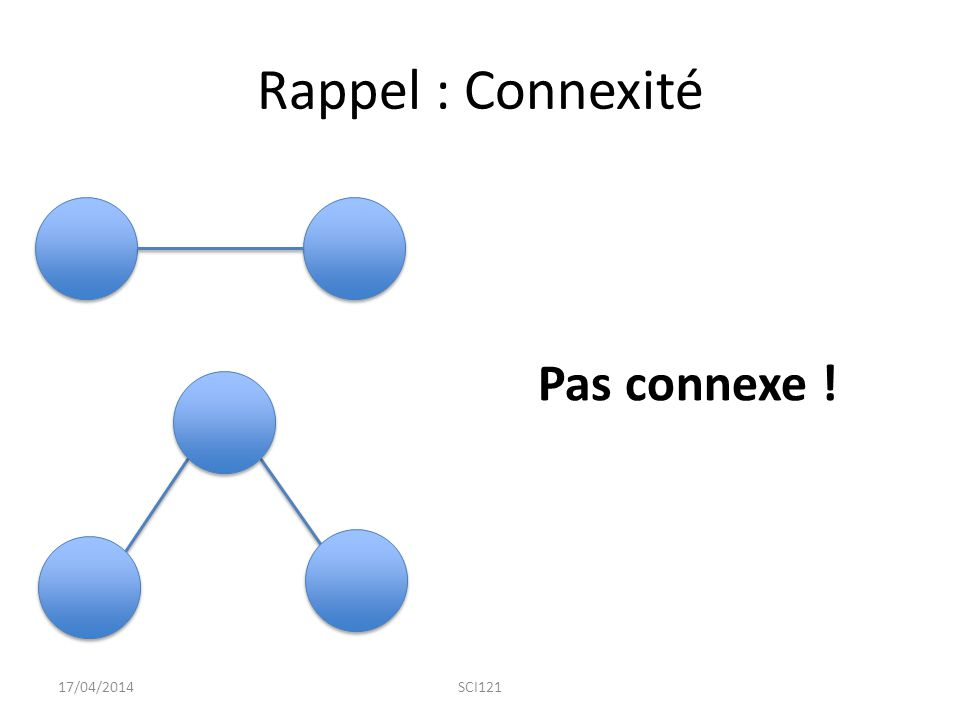 Rappel : Connexité Pas connexe ! 17/04/2014 SCI121