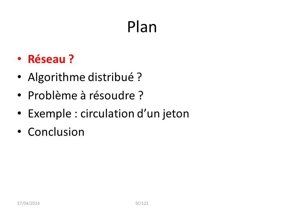Plan Réseau Algorithme distribué Problème à résoudre