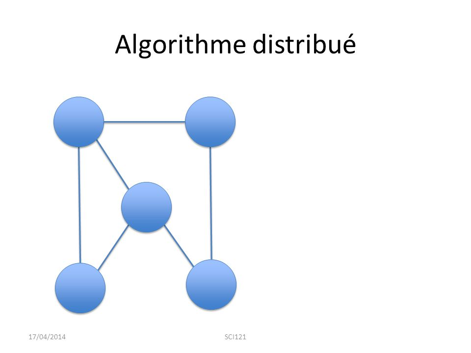 Algorithme distribué 17/04/2014 SCI121