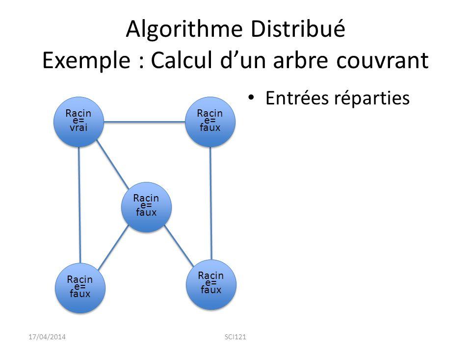 Algorithme Distribué Exemple : Calcul d'un arbre couvrant