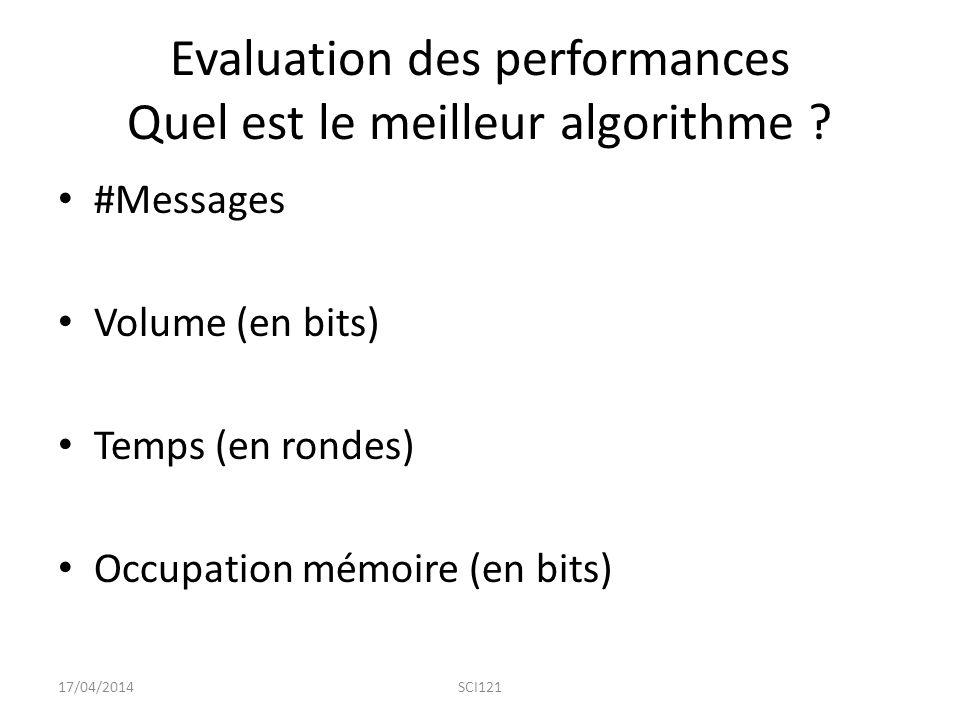 Evaluation des performances Quel est le meilleur algorithme