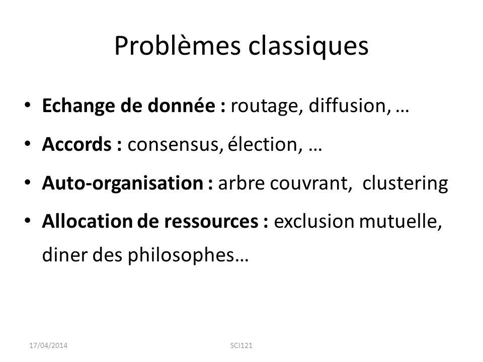 Problèmes classiques Echange de donnée : routage, diffusion, …