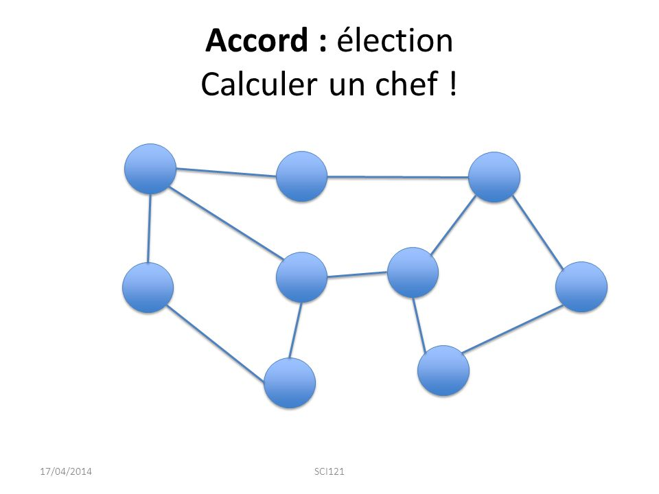 Accord : élection Calculer un chef !