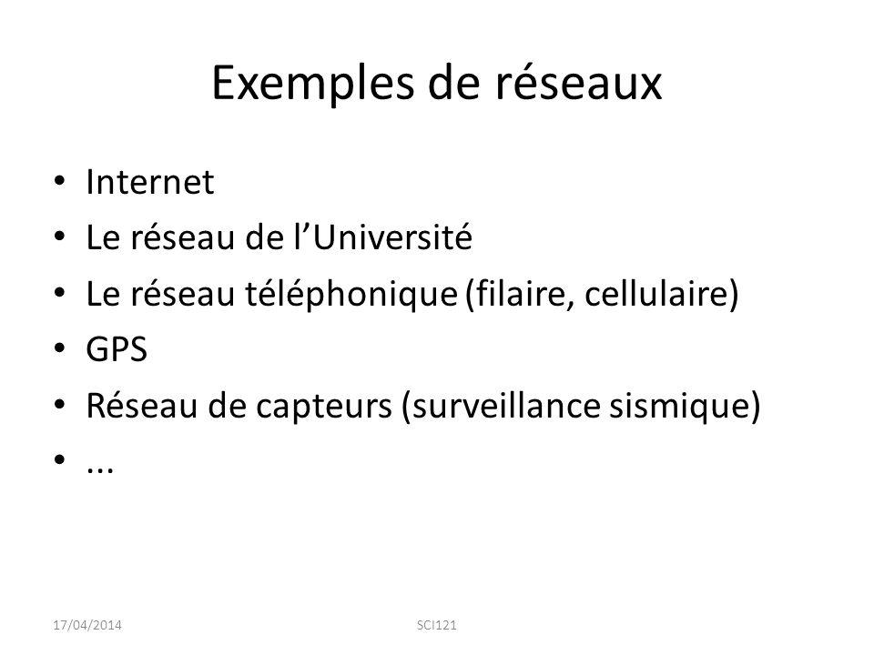 Exemples de réseaux Internet Le réseau de l'Université
