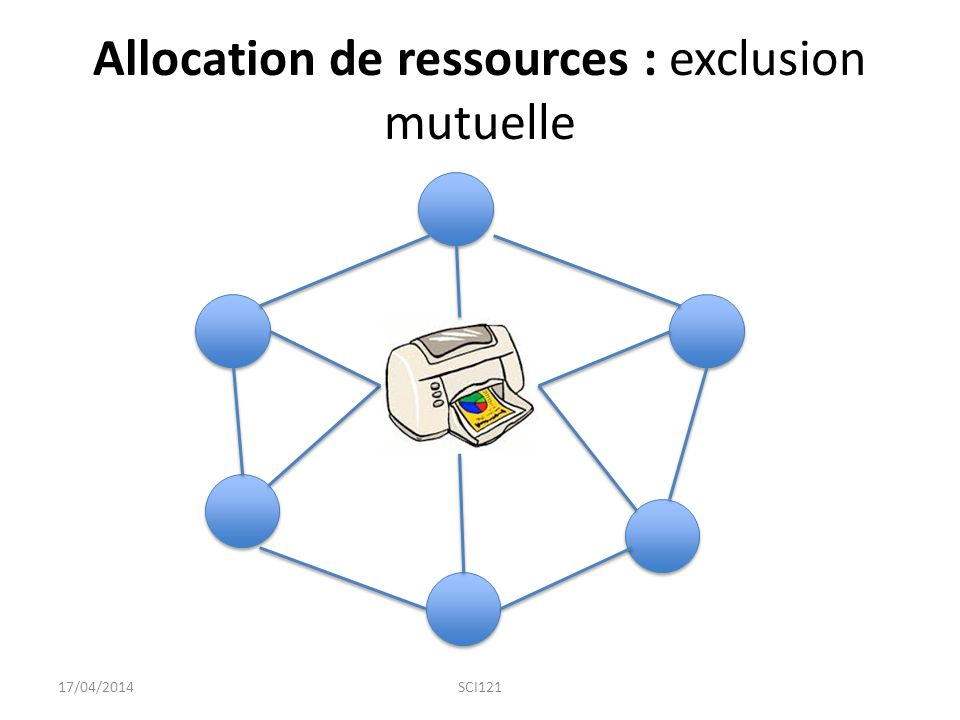 Allocation de ressources : exclusion mutuelle