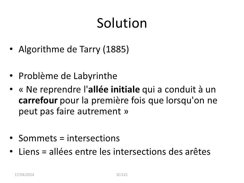 Solution Algorithme de Tarry (1885) Problème de Labyrinthe
