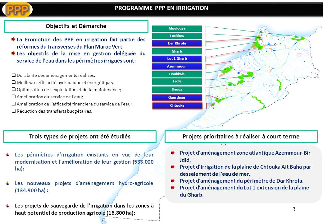 PROGRAMME PPP EN IRRIGATION