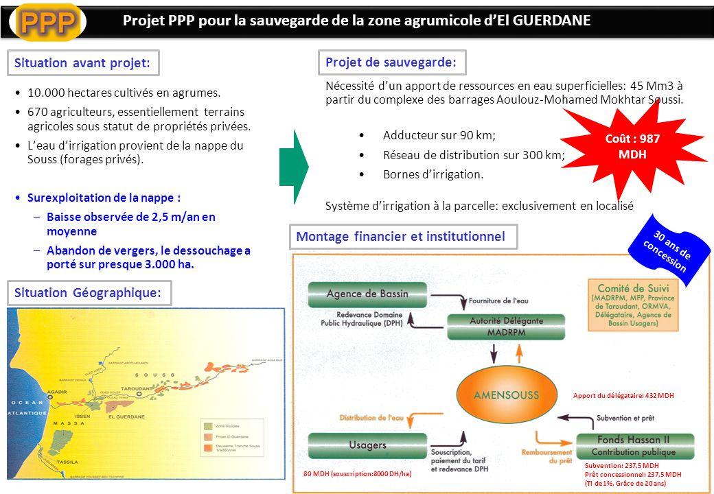Projet PPP pour la sauvegarde de la zone agrumicole d'El GUERDANE