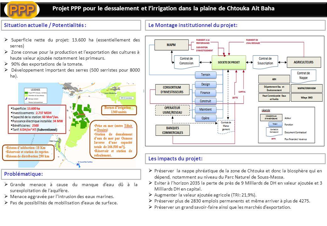 Projet PPP pour le dessalement et l'irrigation dans la plaine de Chtouka Ait Baha
