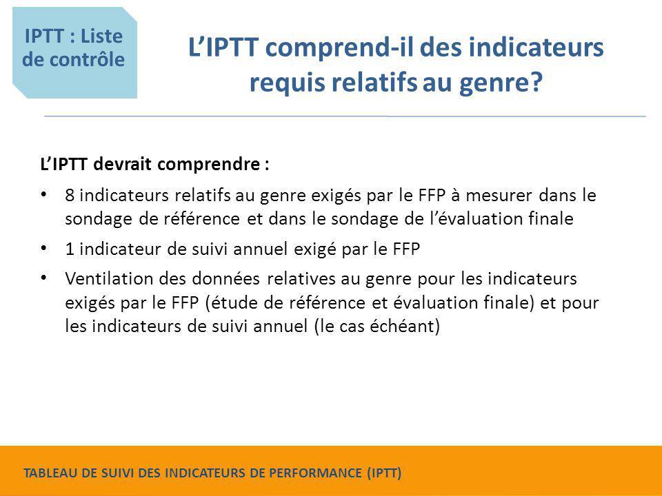 L'IPTT comprend-il des indicateurs requis relatifs au genre