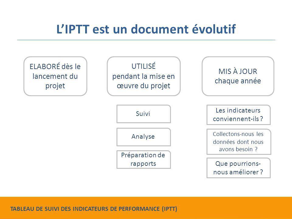 L'IPTT est un document évolutif