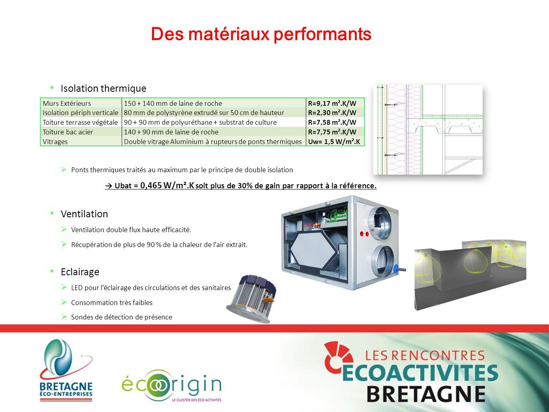 Des matériaux performants